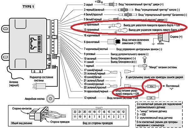 схема установки сигнализации 9000