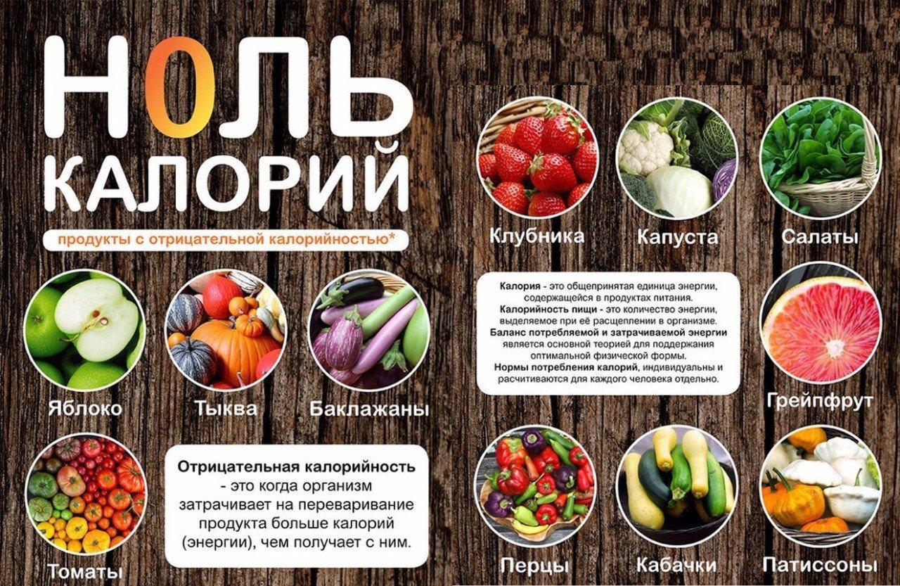 Овощная Диета Калорийность. Овощная диета: дешево и сердито