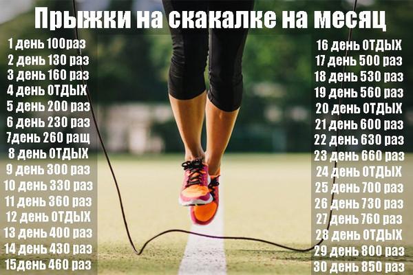Упражнения с скакалкой для похудения отзывы